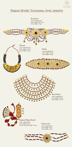 Rajasthani Bridal Jewellery