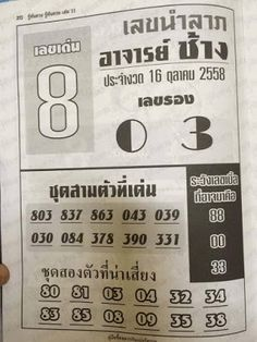 Thai Lottery Exclusive Tip Tass Paper 16-10-2015