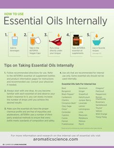 Living Magazine Summer 2015 ✨Essential Oils Interally✨ Guidelines for using doTERRA oils internally! #essentialoilswithjen #guidelineswithoils
