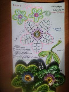 Form Crochet, Crochet Art, Crochet Diagram, Crochet Motif, Crochet Flowers, Crochet Stitches, Irish Crochet Patterns, Crochet Designs, Embroidery Patterns