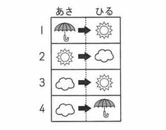 Japanese Language Proficiency Test JLPT N5 – Listening Exercise 27 | Japanesetest4you.com