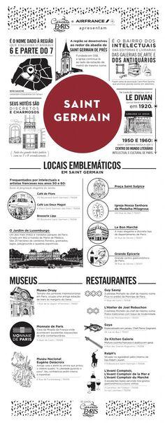 O que visitar em Paris: passeios por bairro - Quartier latin, Marais, Saint Germain e outros. Monumentos históricos, pontos turísticos, igrejas, pontes e mais.