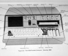 IBM 5100 Portable Computer (1977).
