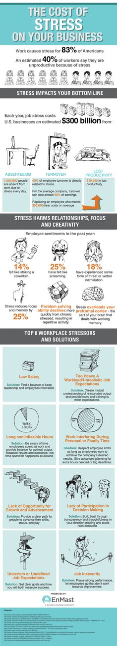 Workplace Stress Proves Fatal to Employee Retention
