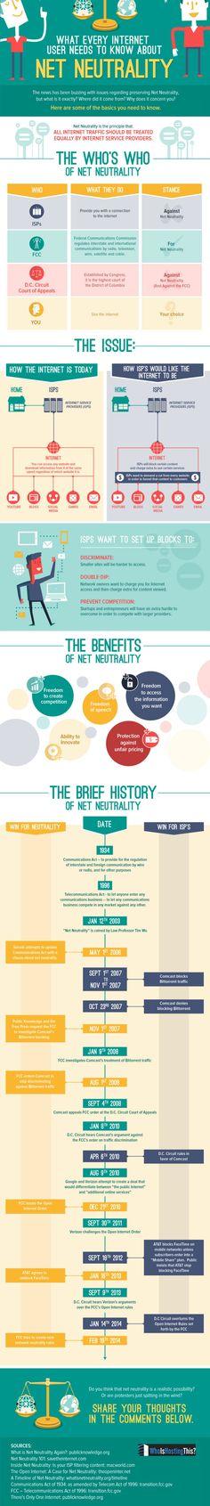 The End Of Net Neutr