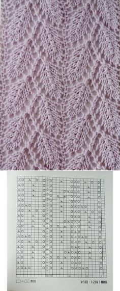 : Wonderful openwork knitting needles / A … – knitting pattern – Lace Knitting Stitches, Lace Knitting Patterns, Knitting Charts, Lace Patterns, Knitting Socks, Knitting Needles, Free Knitting, Stitch Patterns, Points