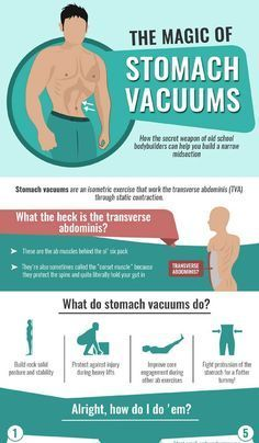 Did you know that there's a whole set of abdominal muscles behind your six pack? It's called the transverse abdominis (TVA), and when you work to strengthen it, it can do some wonderful things.