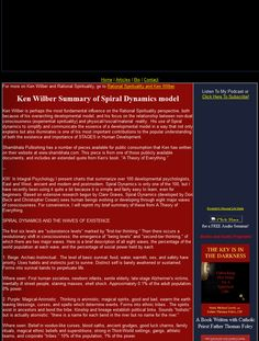 Ken Wilber Summary of Spiral Dynamics model