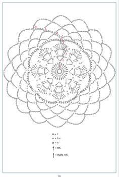 Mandala patron We are want to say thanks if you like to sh Crochet World, Crochet Home, Diy Crochet, Vintage Crochet, Crochet Diagram, Crochet Chart, Crochet Motif, Crochet Doilies, Doily Patterns