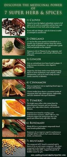 7 Super Herbs & Spices- Helpful*