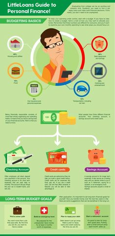 LittleLoans Guide to Personal #Finance! - Do you fancy an infographic? There are a lot of them online, but if you want your own please visithttp://linfografico.com/en/prices/ Online girano molte infografiche, se ne vuoi realizzare una tutta tua visitahttp://www.linfografico.com/prezzi/