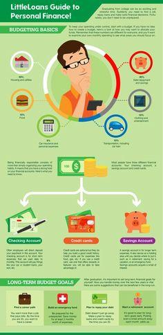 185 best Economics & Finance Infographics images on Pinterest in 2018 | Economics, Finance and ...