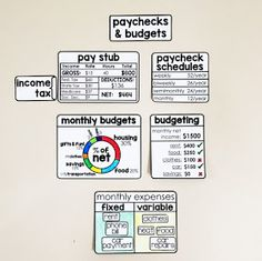 Financial Literacy Word Wall - pay stub, paycheck schedules, monthly budgets, fixed and variable expenses. Literacy Bulletin Boards, Consumer Math, Math Word Walls, Monthly Budget, Budget Planner, Math Words, Math Classroom, Maths, Budgeting Money