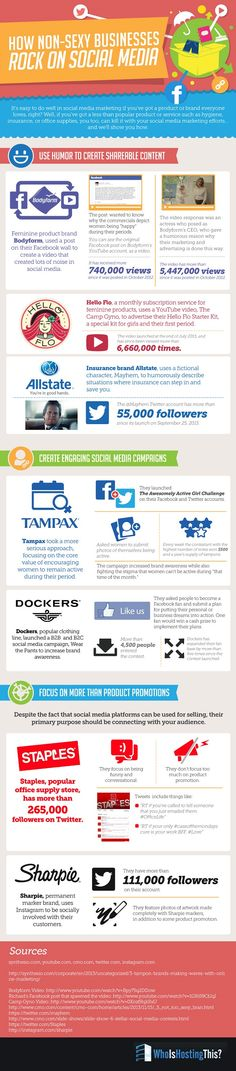 Social Media campaigns and case histories on unsexy products. #infographic