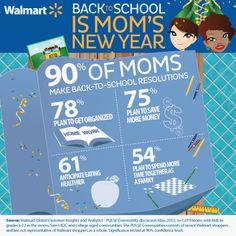 Back-to-School is Mom's New Year.  #Walmart #backtoschool