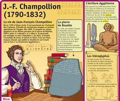 Fiche exposés : J F Champollion
