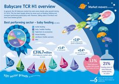 img-blog-infographic-babycare-tcr-h1-overview.gif (3507×2480)