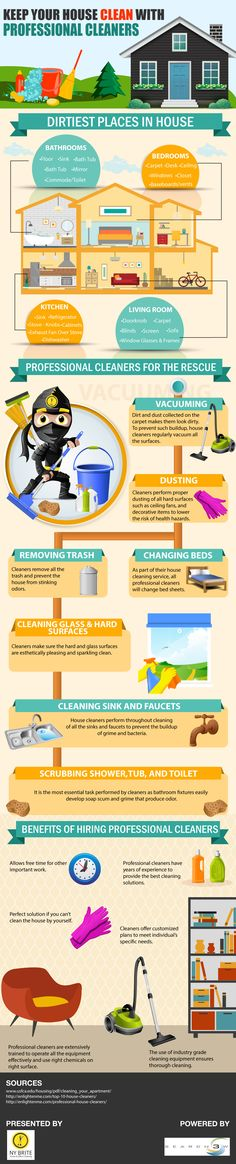 This infographic describes Keeping Your House Clean with Professional Cleaners and why you need professional cleaners for house cleaning?