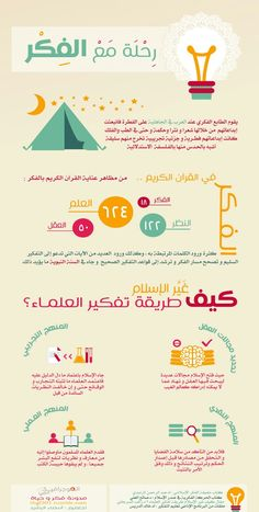 Vie Motivation, Study Motivation, Life Skills Activities, Business Notes, Learning Websites, Islam Facts, English Language Learning, Human Development, Personal Development