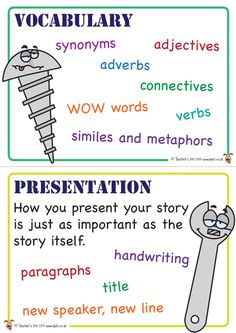 Teacher's Pet - Story Writer's Tool Box Posters - FREE Classroom Display Resource - EYFS, KS1, KS2, toolkit, toolbox, construction, builder, building, writing, stories, story