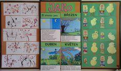 2. třída - jaro a jarní měsíce Education, Spring, Cover, Educational Illustrations, Blankets, Learning, Studying