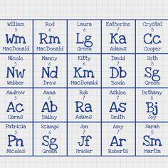 printable periodic table seating chart. $65.00, via Etsy.
