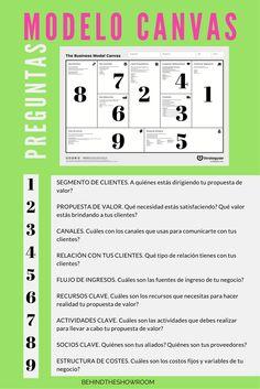 Descifra tu #negocio con el modelo #Canvas #emprende #emprendimiento #creatumarca #marcademoda #branding