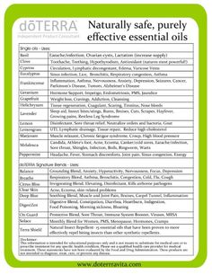 I can't say enough about how great these oils are!  I much prefer using natural means to maintain and improve my health.  And I love the family atmosphere that my doTerra group has created!  If you want to try them, visit my website: http://www.mydoterra.com/carriestrayer/ If you live in El Dorado County and are interested, let me know.  I'd love to invite you to a class.