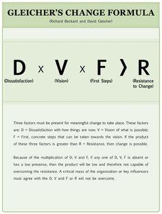 Gleicher-Change-Formula-Graphic
