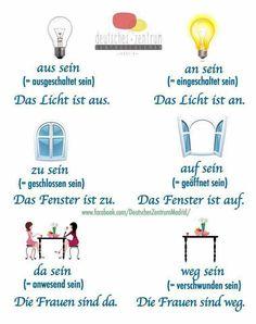 Orte in der Stadt Vocabulario Deutsch German DAF Grammatik | Német ...