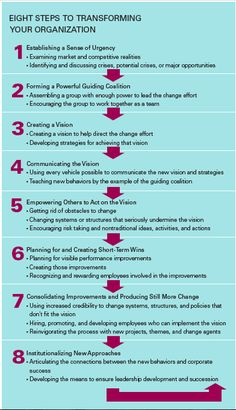 Kotter's 8 Steps for Change : John P. Kotter is one of the best known and widely read authors on change. I recently read again his transforming article on change (Note outlining why change initiatives fail and it is as rele… It Management, Business Management, Business Planning, Change Management Models, Harvard Business Review, Organization Development, Educational Leadership, School Leadership, Leadership Quotes