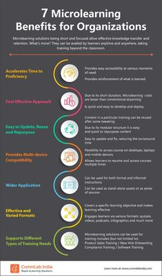 178 Best Online Learning Images In 2020 Online Learning Educational Infographic Learning