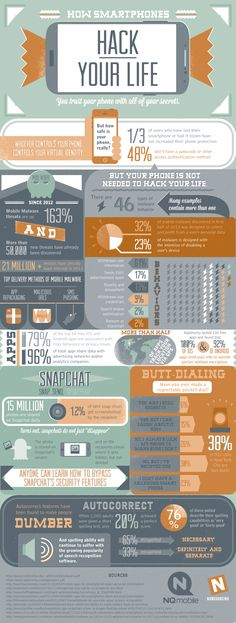 What you need to know about smartphones and mobile privacy   #Infographic #smartphones #mobile