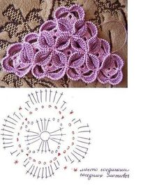 The pattern is in Spanish, but if you know how to read the drawing of the pattern you're good to go. Knitting Stiches, Crochet Stitches Patterns, Crochet Chart, Crochet Motif, Crochet Designs, Crochet Flowers, Crochet Lace, Knitting Patterns, Crochet Bikini Pattern