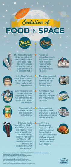 Space Food by childrensmuseum.org: Then and now! #Infographic # Food #Space