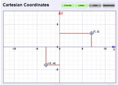 1000+ images about Integers on Pinterest   Integers, Planes and ...