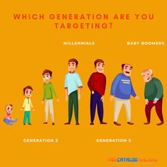 Generation Z, Product Catalog, Marketing Strategies, How To Find Out, Age, Goals