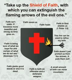 Shield of Faith - The breastplate of righteousness guards against a direct attack on your heart—and the shield, similarly, is a defensive weapon that protects you from the weapons of the enemy. But the different between these two pieces of armor is that the shield is more directly linked to your relationship and level of intimacy with God.