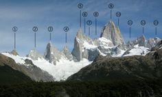 El Circo de Los Altares Monte Fitz Roy Patagonia Argentina