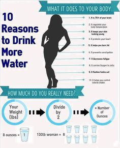 10 reasons to drink more water. Remember to use a water filter for containment free drinking water #drinkingwater #infographic