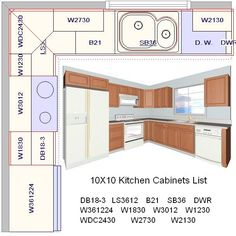 10x10 kitchen floor plans gurus floor for Kitchen design 9x9