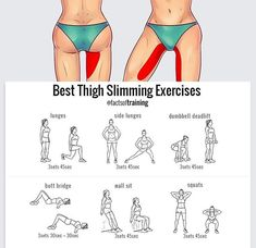 Try these 10 ultimate upper thigh workouts and watch the fat burned off fast. Top 10 Proven Exercises To Lose Inner Thigh Fat Fast Just In A Week. Best Thigh Exercises, Fitness Exercises, Thigh Workouts, Stomach Exercises, Bora Malhar, Burn Thigh Fat, Arm Fat, At Home Workout Plan, Workout Plans