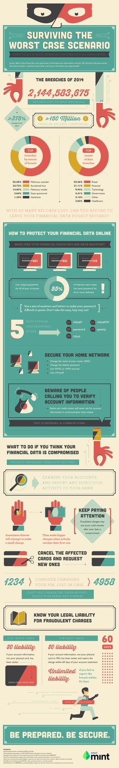 What to Do if Your Financial Information is Compromised #infographic #Finance #Internet #Data