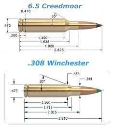 Creedmoor is the caliber of choice for shooters who want the most accurate long range AR money can buy. Creedmoor delivers the 1000 yard AR. Reloading Data, Reloading Bench, Reloading Equipment, Weapons Guns, Guns And Ammo, Revolver, Hunting Rifles, Archery Hunting, Deer Hunting