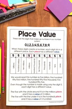Place Value. Fractions. Decimals. Multiplication. Long Division. This lost goes on. There are a lot of math skills that get taught in fourth grade. I found these 4th grade math anchor charts to be so helpful when it came to planning for my math lessons. All of the really important vocabulary and key skills were included as well as examples that could be used as part of my model. I also love that there is a smaller sized poster that fits perfectly in students math notebooks.   #anchorcharts…