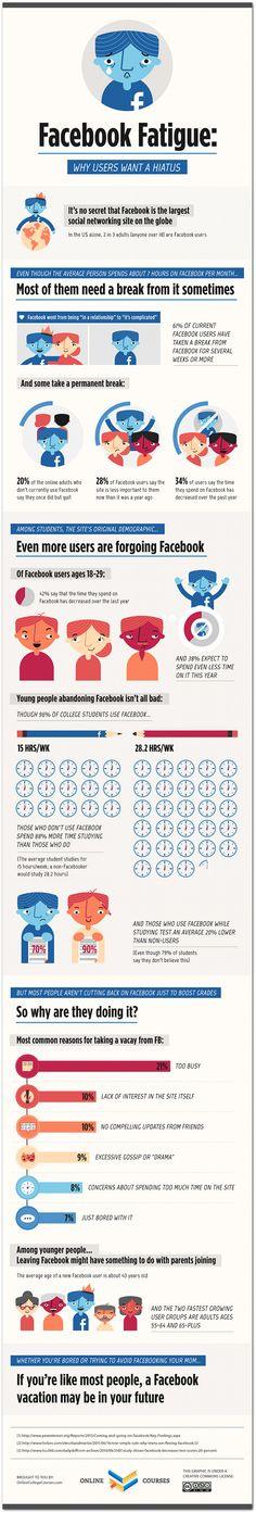 Facebook Fatigue: Why Users Want a Hiatus #Infographic #Facebook #SocialMedia