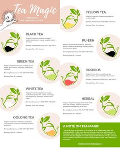 Tea Magic: Types of Tea and Their Magical Uses Wiccan Spell Book, Wiccan Witch, Witch Spell, Wiccan Spells, Magick, Hoodoo Spells, Moon Spells, Spell Books, Magic Spells