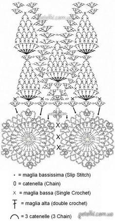 Detailed pattern for crochet Crochet Stitches Chart, Crochet Motifs, Knit Crochet, Crochet Patterns, Crochet Shorts Pattern, Crochet Skirts, Crochet Clothes, Knitted Skirt, Motif Bikini Crochet