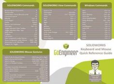 #SOLIDWORKS keyboard #shortcuts guide. Includes 2016 features. #goengineer #SW16