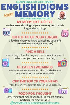 Here you will learn popular English idioms about memory with meanings. Gut reaction meaning. Intermediate level English. Advanced English.